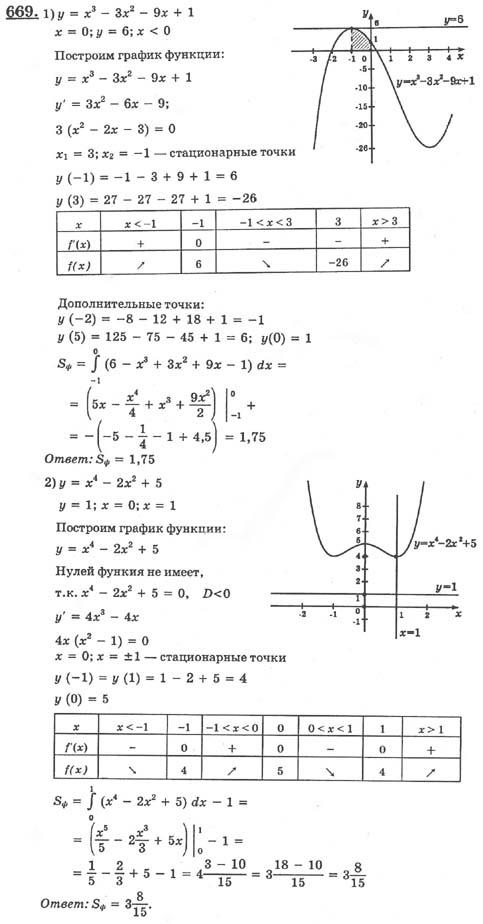 гдз по алгебре 10-11 класс колягин анализ
