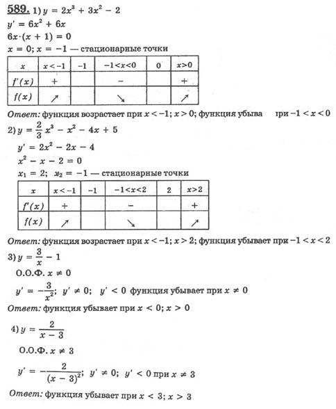 Алгебре 1988 по гдз