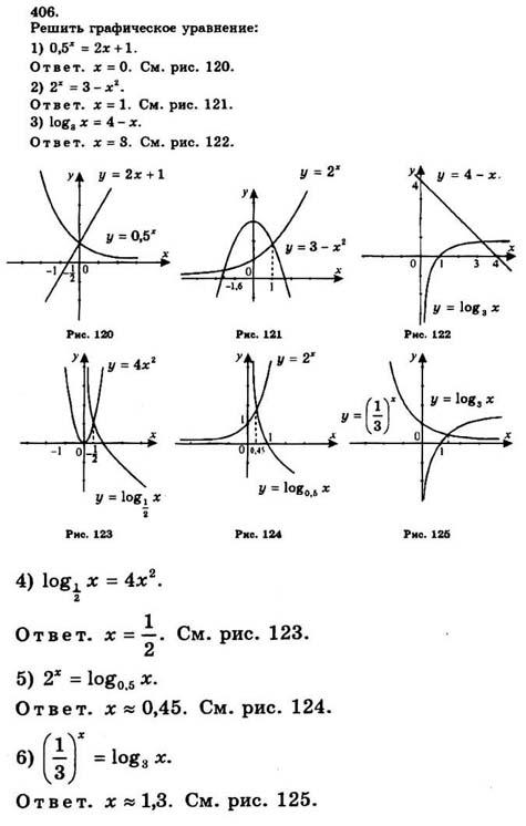 Гдз по алгебре 10 класс алгебра и начало
