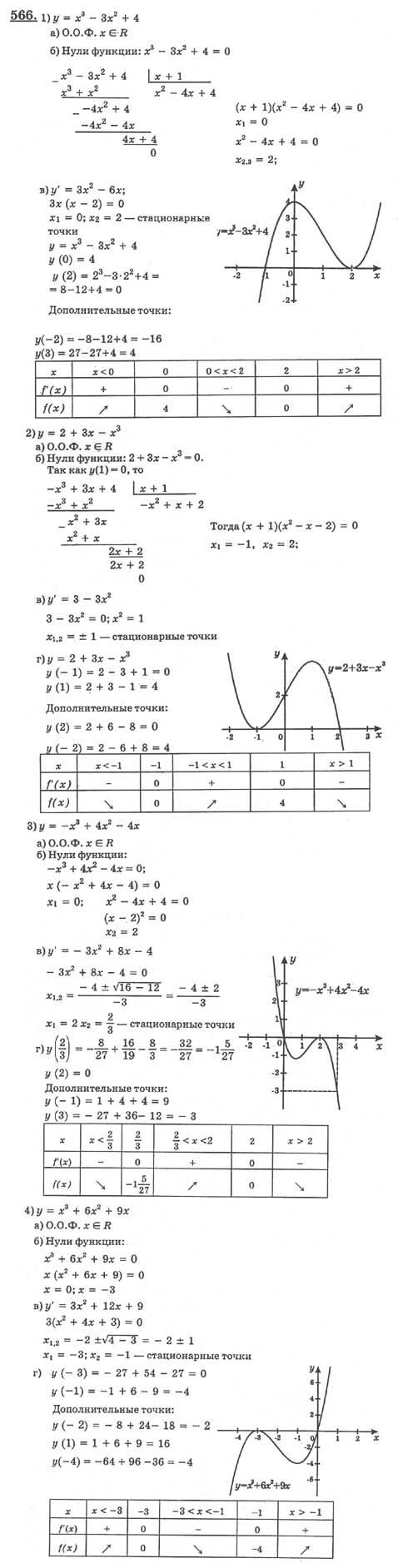 Гдз по алгебре 10 класс 1999 скачать