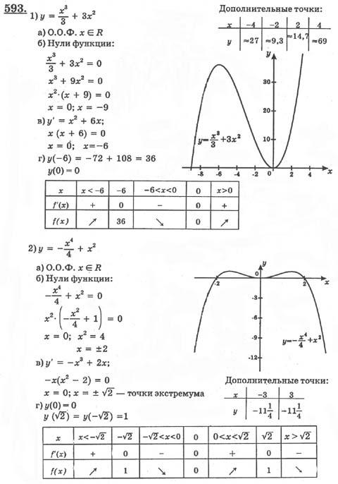 Готовое домашнее задание 1-11 класс