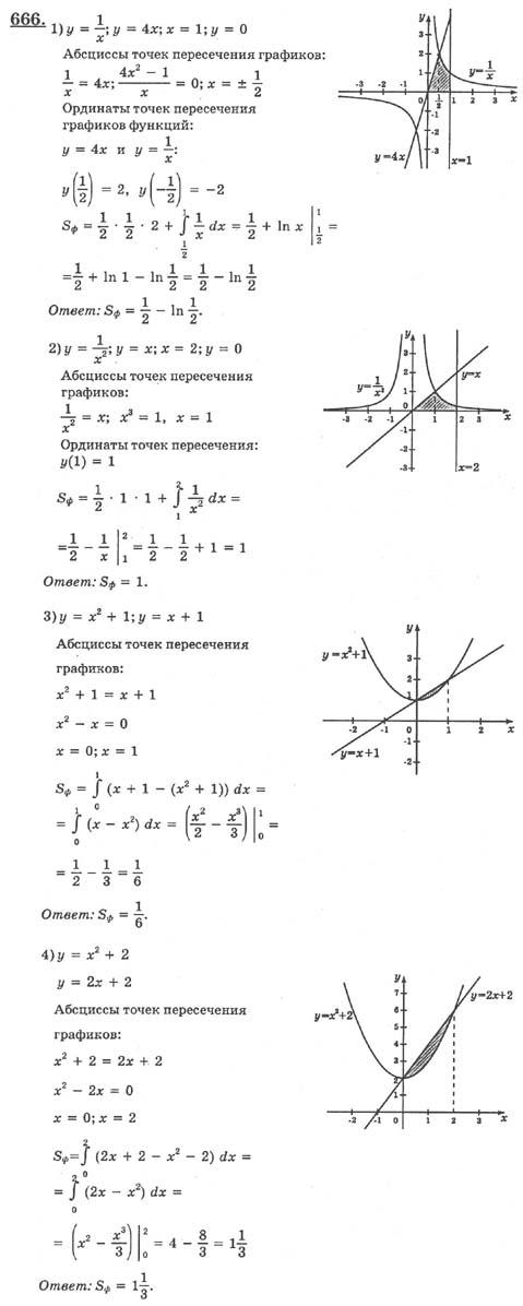 Алгебра начала анализа и класс 10 домашние готовые задания