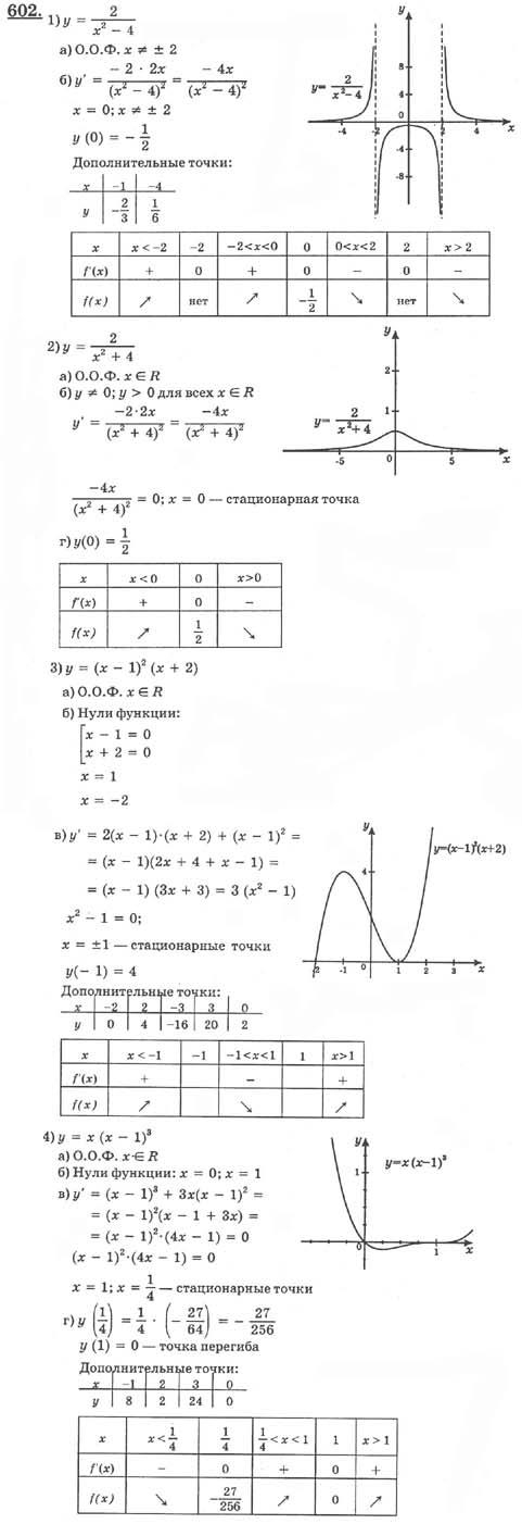 Колягин по 11 учебнику к класса гдз алгебре