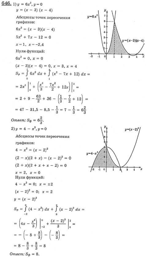 себя класс алгебра проверь 315 10-11 алимов гдз
