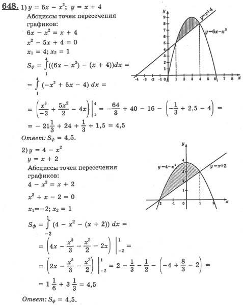 10 анализа по начала алгебре 11 гдз
