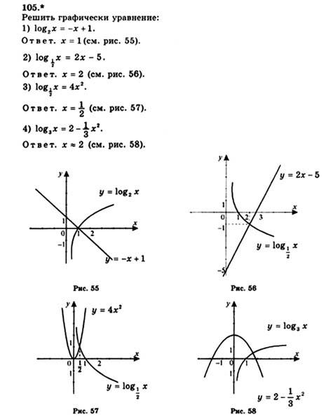 гдз по алгебре и начало анализа 10 класс алимов гдз проверь себя