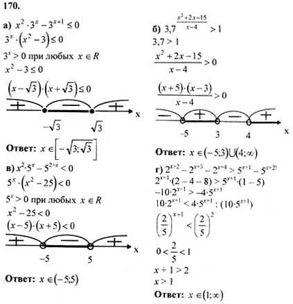 Гдз с пояснениями 10 класс алгебра