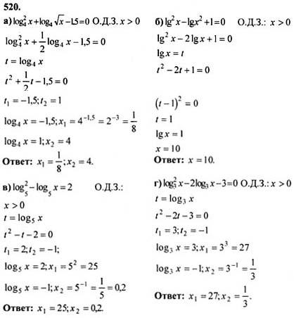 Решебник по алгебре колмогоров 10-11 класс с подробным