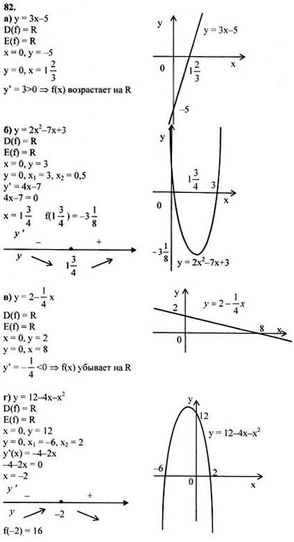 Готовые домашние задания по алгебре 11 класса