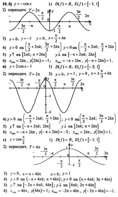 колмогоров класс началу 10 гдз и по алгебре анализа а.н