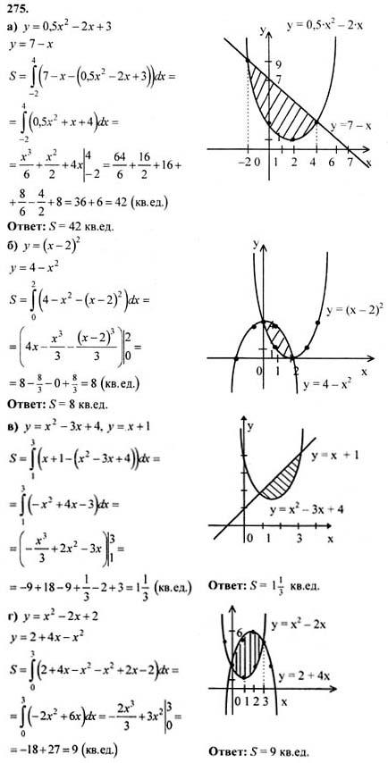 Решение с колмогоров по гдз 10-11 алгебре объяснением класс