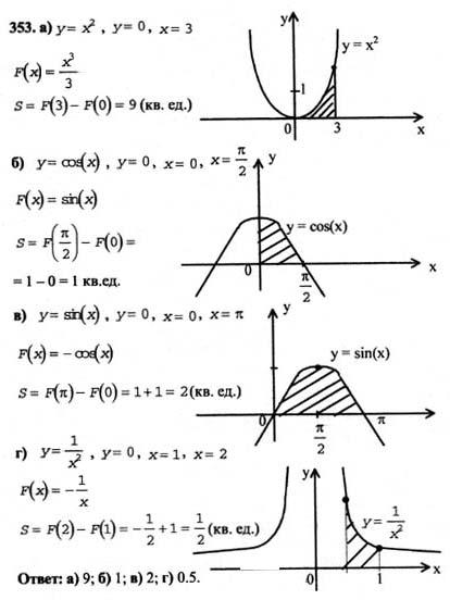 Контрольная Работа По Алгебре 11 Класс Колмогоров Решебник
