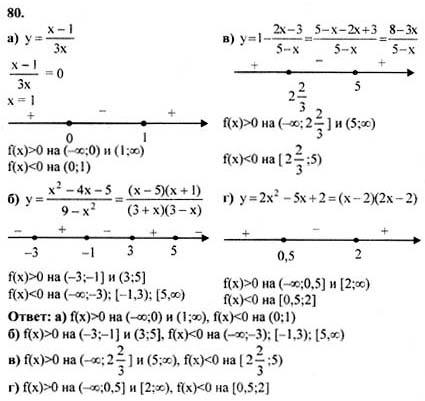 Алгебра мегамозг гдз