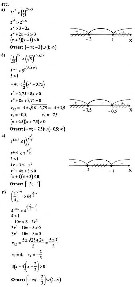 гдз по алгебре 10 класс колмогоров pdf