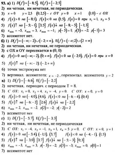 Алгебре класс колмогоров для 11 по класса гдз 10