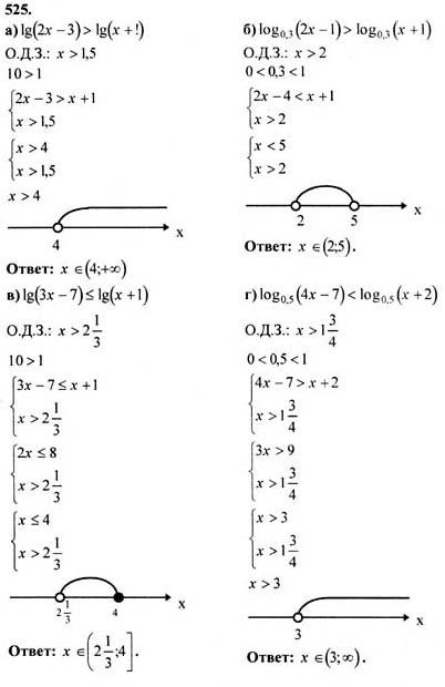 решебник по алгебре 11 класс колмогоров 2002