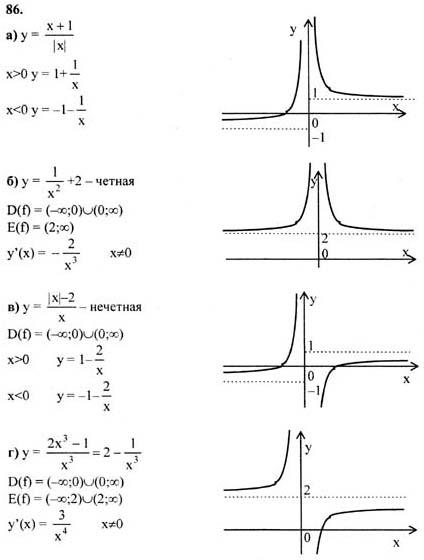 По физике класс алгебре 10 и гдз
