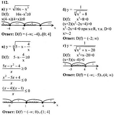 гдз алгебра 10-11 колмогоров 1993