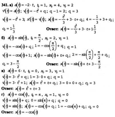 Алгебра 11 Класс Решебник I 4 Е Издание