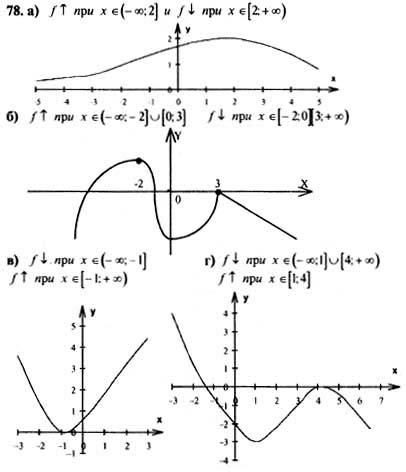 колмогоров задания алгебре 11 по готовы домашние