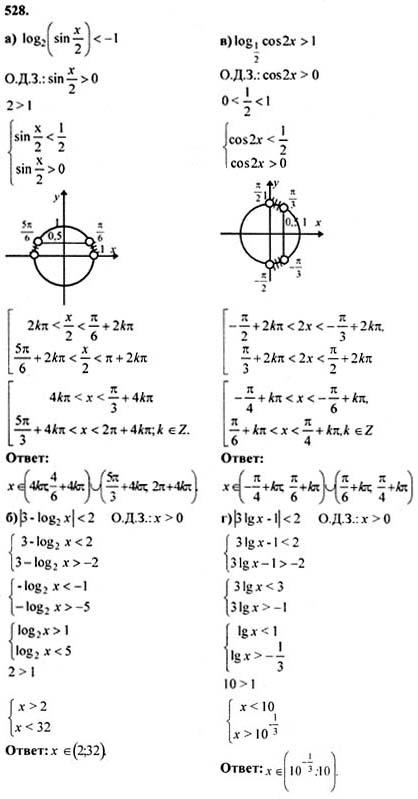 геометрии 10 начала класс анализа гдз по алгебра