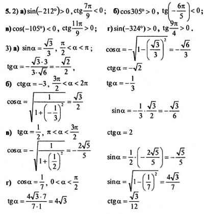 Алгебра Гдз По 11 Класс Колмогоров