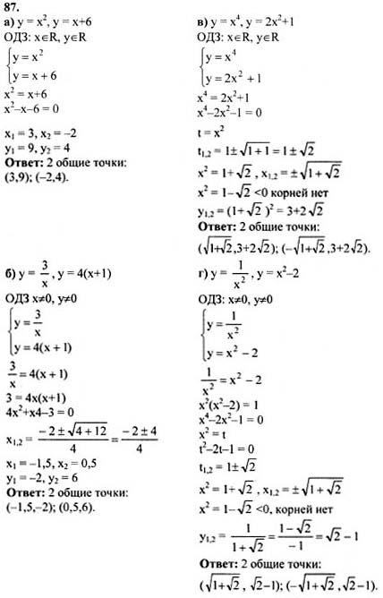 Алгебра 10 класс скляренко гдз