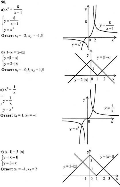 Задания готовые класс 11 домашний 10 алгебра