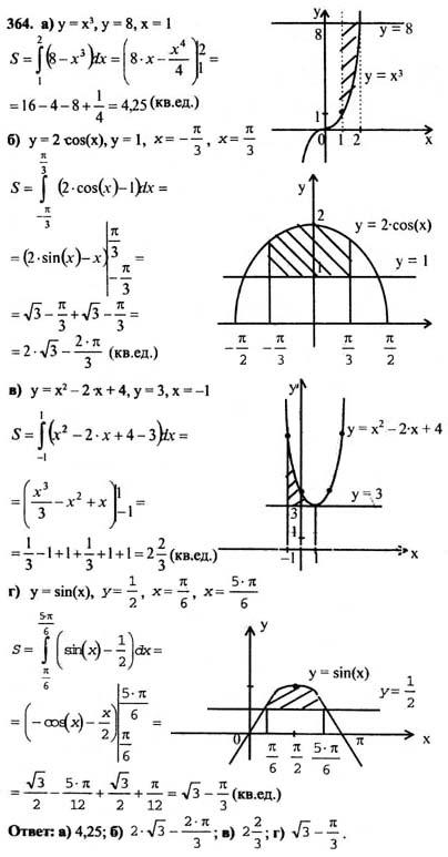 Колмогоров алгебре гдз по класс началу анализа а.н и 10