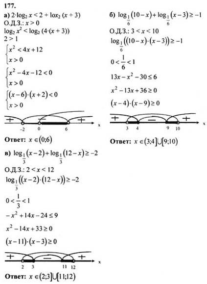гдз по алгебре колмогоров 10-11 класс с повторением