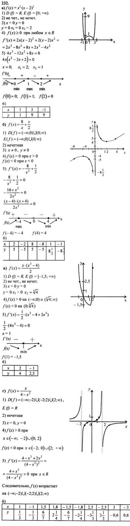 Класс решебник не алгебра гдз 10