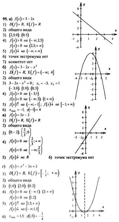 решебник по математике алгебра анализ данных 7 класс