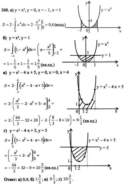 гдз по алгебра и начала анализа 10 класс жижченко