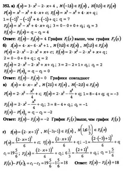 Гдз по алгебре 10-11 мо
