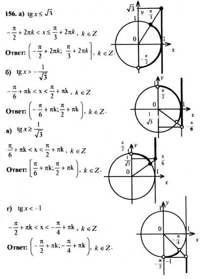 Класса 10 для колмогоров гдз по 10 алгебре