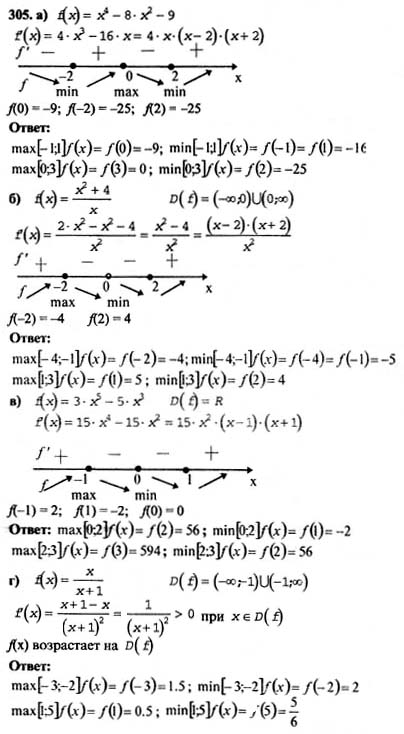 По алгебре 10-11классов гдз