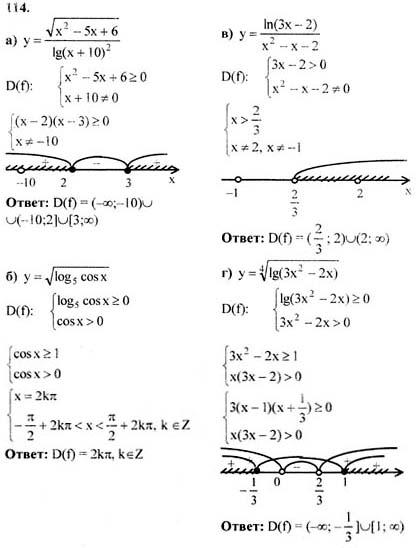 Решебник по алгебре по учебнику 10 11 класс
