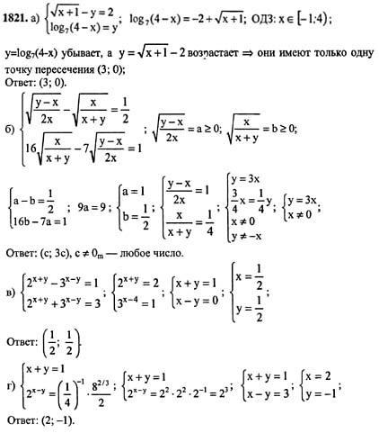 алгебре никольский анализа начала по 10 гдз