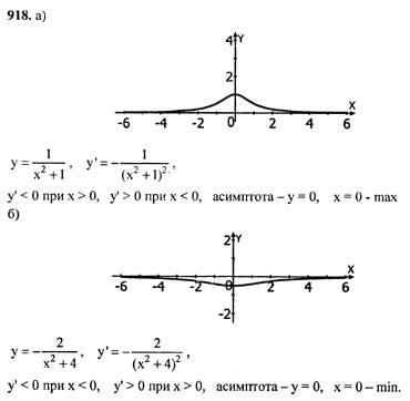 ГДЗ по алгебре 10 класс Мордкович 2001