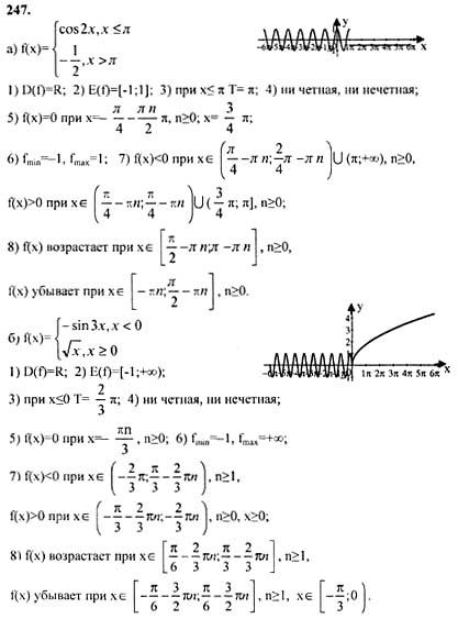 Гдз по алгебре 10 11 мордкович 2001