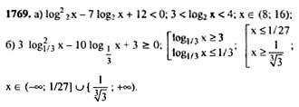 Гдз по алгебре 10 11 задачник мордкович i