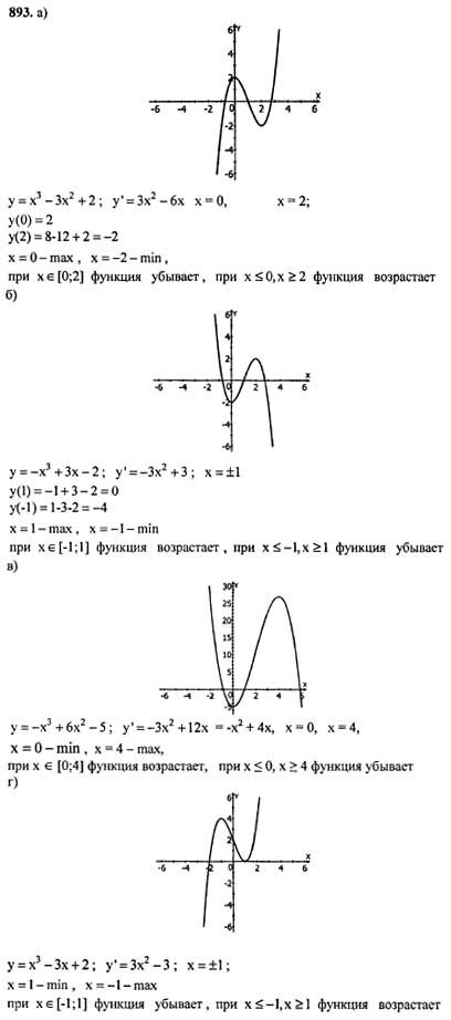 Гдз по алгебре и начале анализа 10-11 класс мордкович