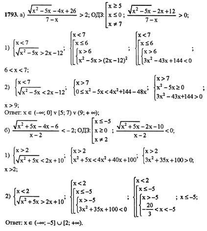 Гдз по алгебре 10 11 ивлев