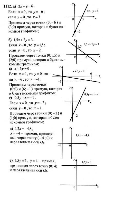 Гдз по математике 7 класс автор суворова