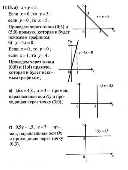 Гдз ru по алгебре 7 класс