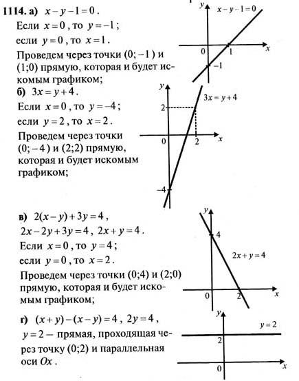 Гдз По Алгебре 7 Класс 8.21