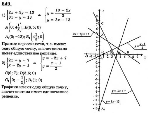 Гдз по математике 7 класс колягин 2015