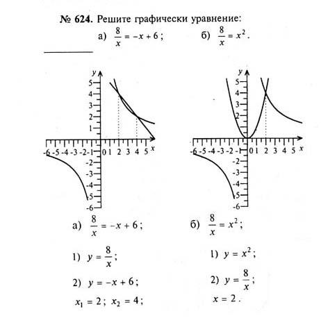урок 8 класс гдз алгебра