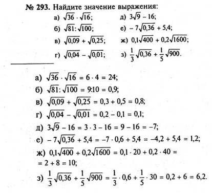 Как сделать домашние задание по алгебре