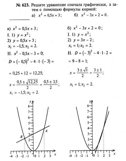 Гдз Алгебре 8 Класс Макарычев Просвещение